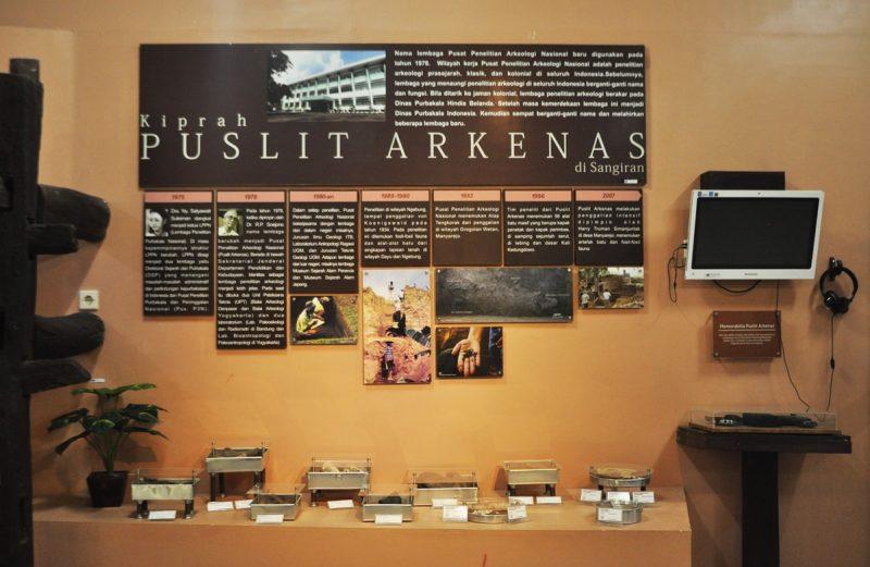 Sejarah Puslit Arkenas